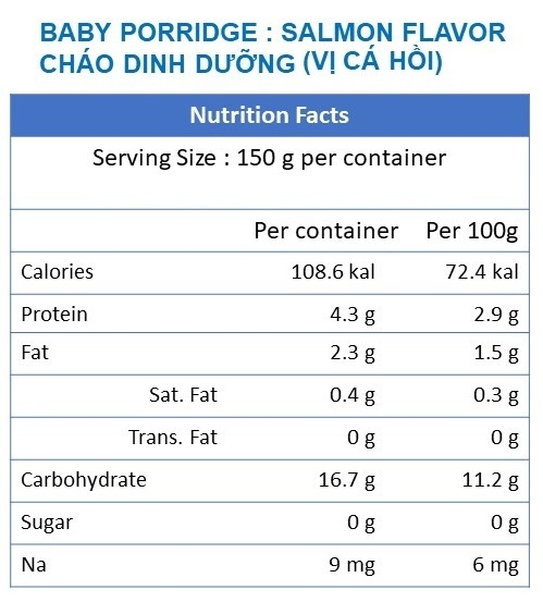 Nutrition_facts_Salmon_EN_Bag